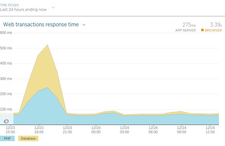 Wiki_app_response_time.png